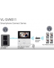 Bộ chuông cửa màn hình màu PANASONIC VL-SVN511VN